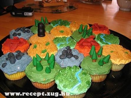 Muffin érdekességek - csodamuffin válogatás gyerekeknek