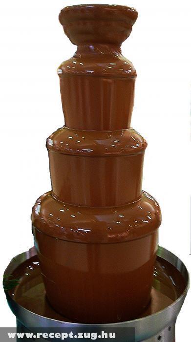 Csoki szökõkút